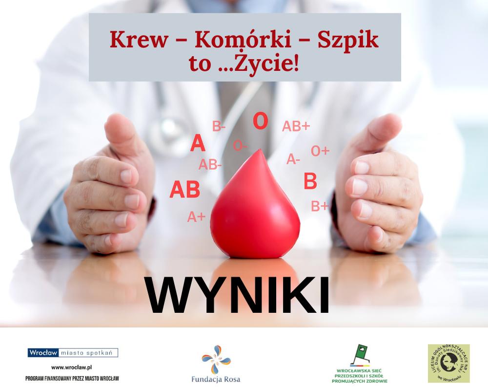 Wyniki konkursu Krew-Komórki-Szpik, to… Życie